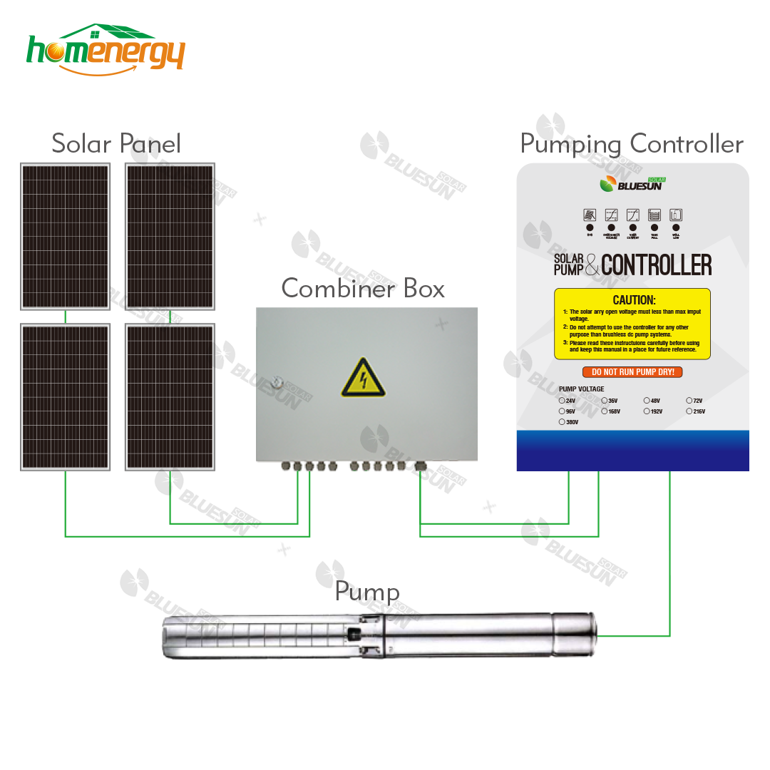 3HP deep well stainless steel solar borehole pumps for irrigation
